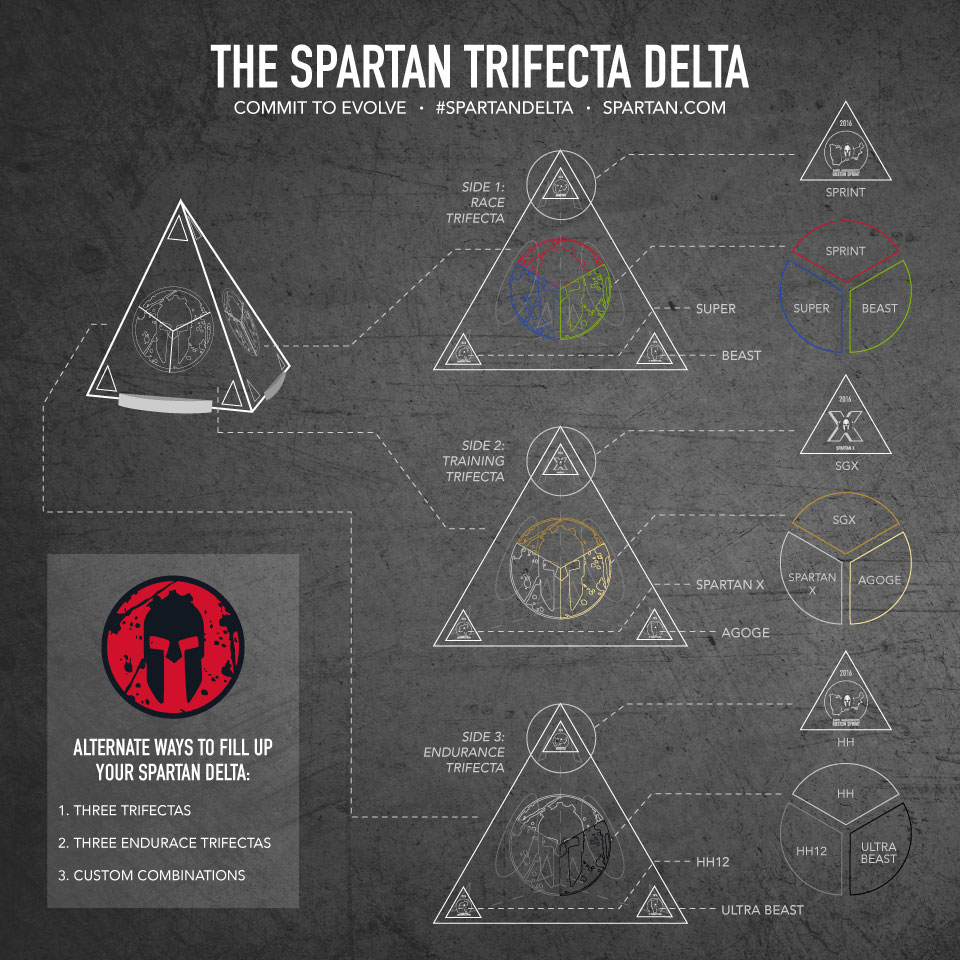 Spartan Race Page 2 New England Spahtens 300 Sewer Machine Wire Diagram Delta Expanded View Spartans